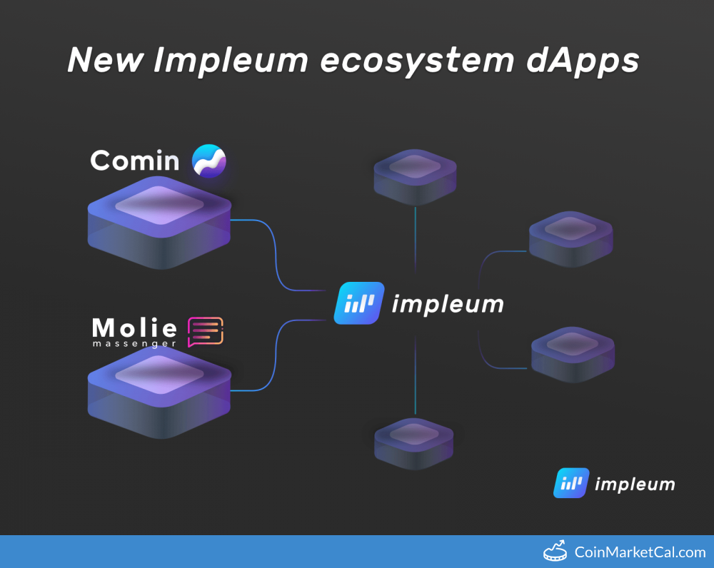 IMPL Ecosystem DApps Ann.