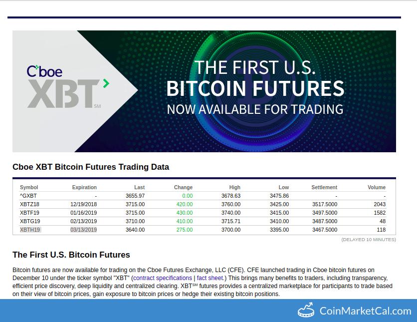 cboe trading bitcoin)