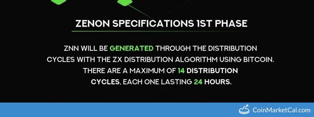 Zenon Distribution Cycle