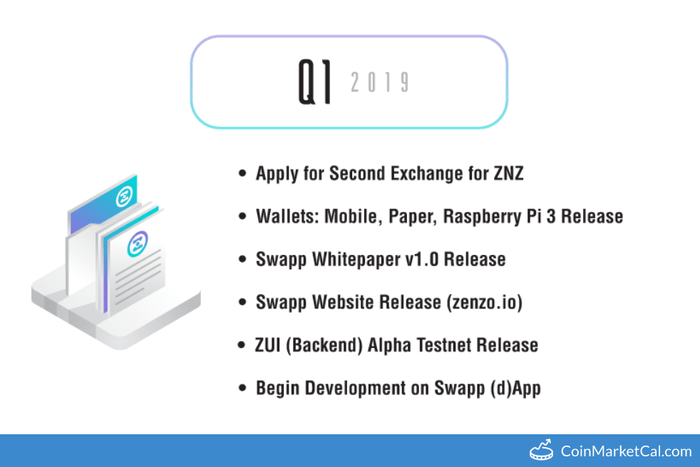 Swapp Website Release