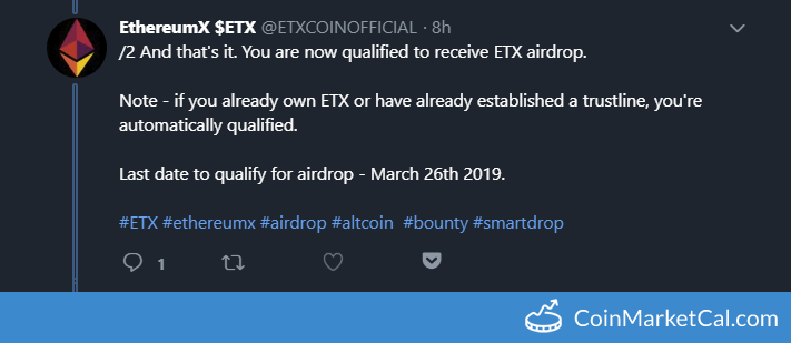 Airdrop Qualification End