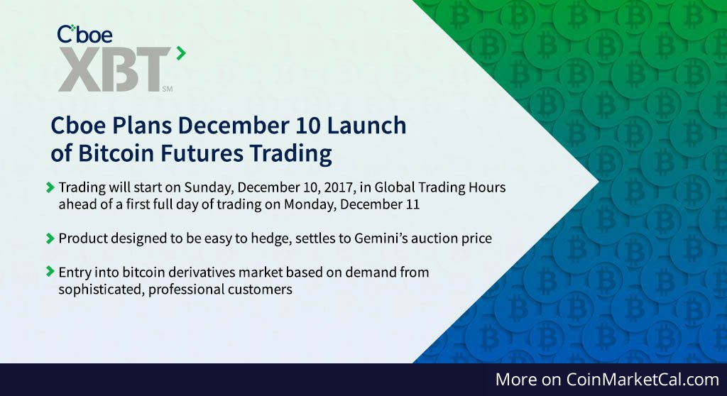 TradeStation pentru a sprijini tranzacționarea contului futures Bitcoin Group CME la lansare